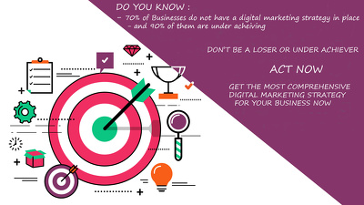 Devise a comprehensive digital marketing plan for your business