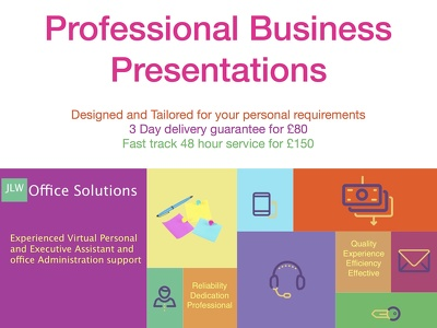 Produce professional powerpoint presentations for use at corporate level