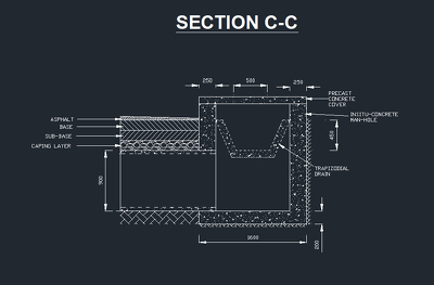 Produce AutoCAD drawings , floor plans, cross-sections, and linear dimensions