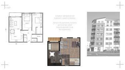 Provide a concept design per room