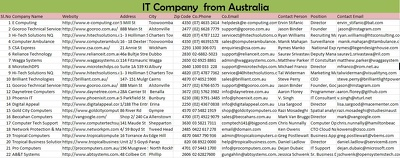 Provide you Email Database of 1100 UK B2B Business Leads