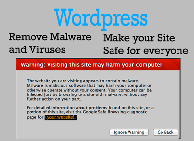 Remove Malware and Viruses from Wordpress site