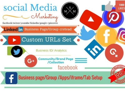 Promote And Manage Your SOCIAL Media