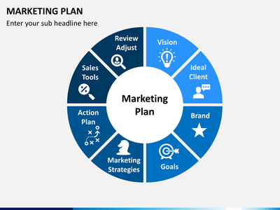 Create a Bespoke Marketing Plan for your Business