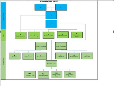 Design organisational chart in Ms-Excel, Ms-Word or in Ms-Visio