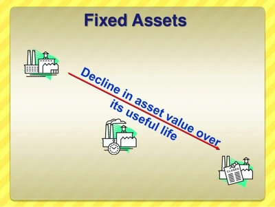 Prepare fixed assets register and Depreciation schedule