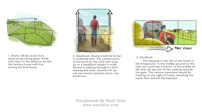 Create storyboards for your project.