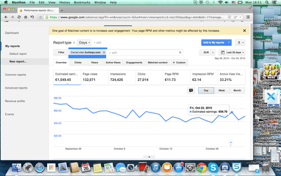 Increase your Adsense earing 80%