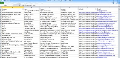 Data scrapping research for 500 Email address for 35$