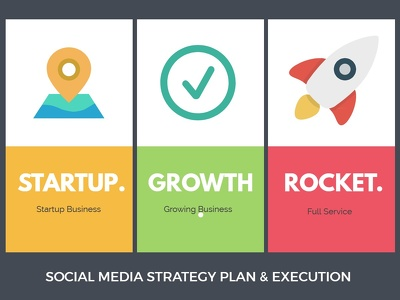 Deliver and plan a kick arse Social Media Strategy for your business