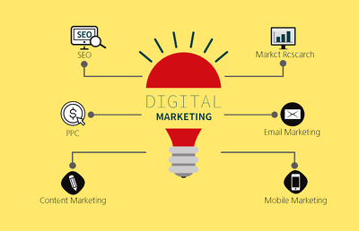 Digital Marketing Solutions with Lead Generation