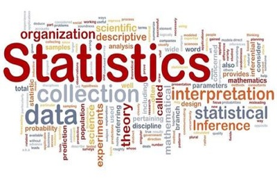 Do Data Analysis Using Spss, R And Stata