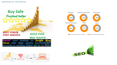 Do 20 quality forum create to your niche relaven Site