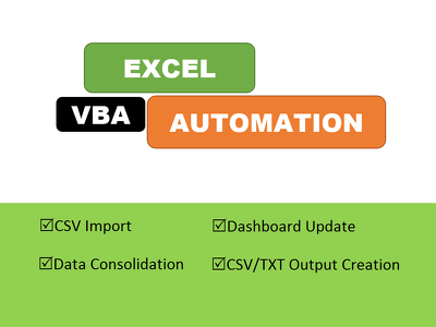 Automate any Excel task with VBA Macro