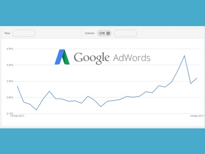 Build a Brilliant Google AdWords Campaign from Scratch