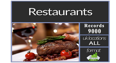 Send you UK Base 9000 plus restaurant with contact, email, web