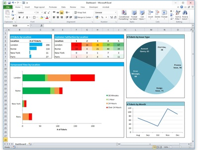 Create a simple Excel dashboard