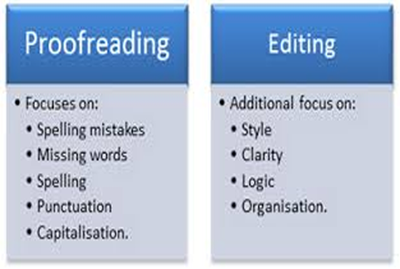 Proofread or review word or PDF document