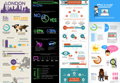 Design original and engaging infographics / infographic