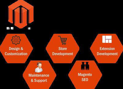 Magento Development & Maintenance