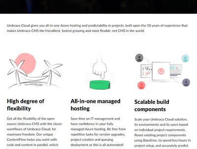 Design & Develop Responsive 5 Page Website using Umbraco Cloud
