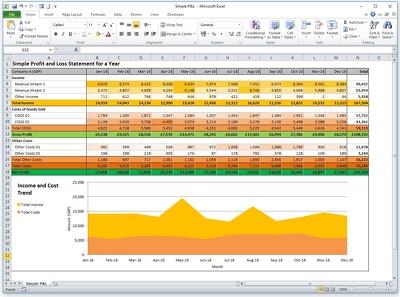 Create a simple P&L report