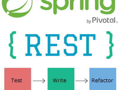 Develop one rest api using spring