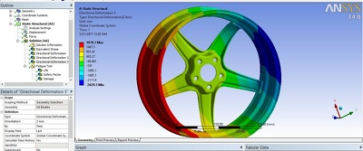 Do mechanical design and FEA analysis