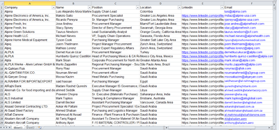 Data scrapping research for 1000 Email address