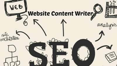 SEO Content Writing For Your Website & Blog SEO Friendly Content