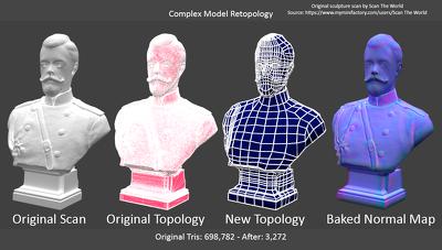 Edit a complex 3D model