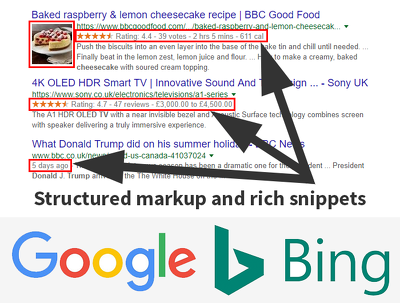 Create dynamic Structured Markup or Rich Snippets | Website SEO