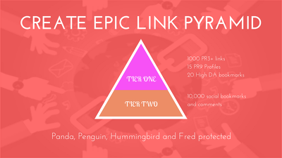 Create an epic link pyramid to your website to increase rankings