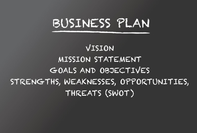 Build a powerful business plan to raise the funding you need