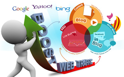 Deliver worldwide traffic To your website