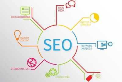 Create high quality 120 back links