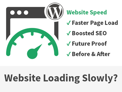 optimise your WordPress website's page speed  [future-proof]