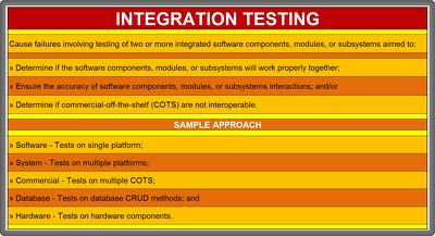 Perform integration testing on your website