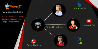 Provide Miss Call Dialer And Call Broadcast Solutions