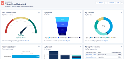 Create a Salesforce dashboard