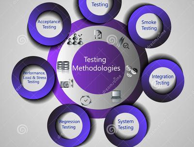 User Test a Website