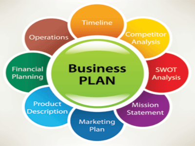 Write complete business plan with financial projections