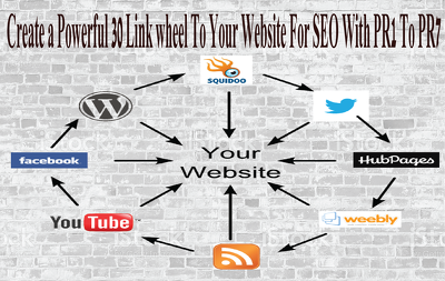 Create a Powerful 30 Link wheel To Your Website For SEO