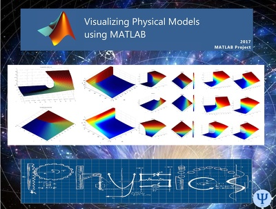 Advanced visualization of your equation/model by MATLAB
