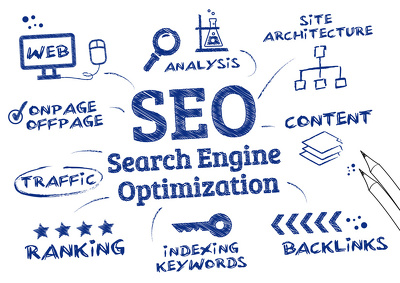 Complete on page and 1 week off page SEO for your Website