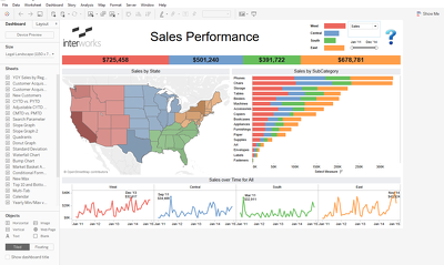 Make Stunning Tableau Dashboard