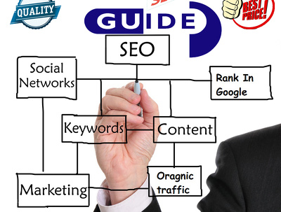 Optimise Your Wordpress Website for Search Engines (SEO)