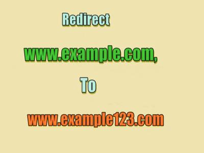 Website Domain Server Hosting Dns Redirect