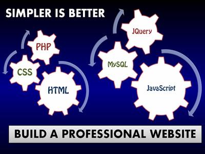 Design & develop an intelligent and responsive UI/UX website