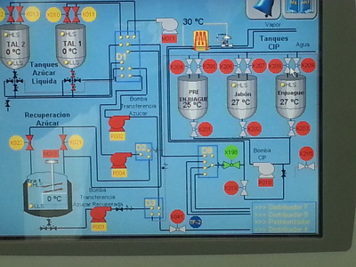 Give you a preliminary design of a new process plant in 5 days